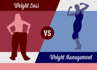 60 Clever Weight Loss Team Names