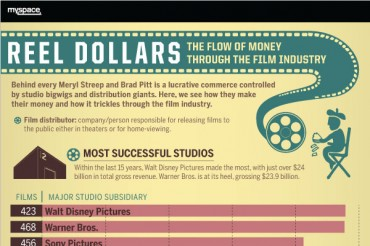64 Catchy Movie Company Names