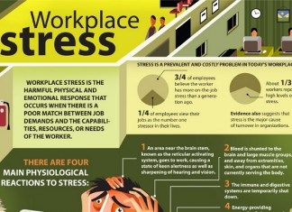 7 Primary Causes of Workplace Stress