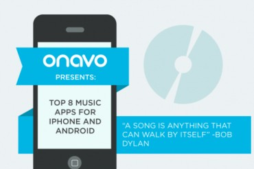8 Best Free Music Apps for iPhone and Android