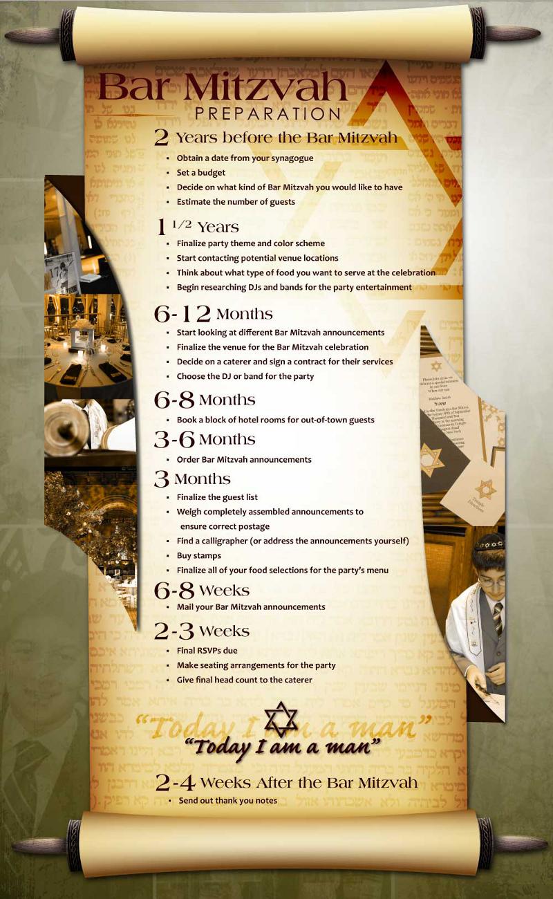 Bar Mitzvah Preparation Guide