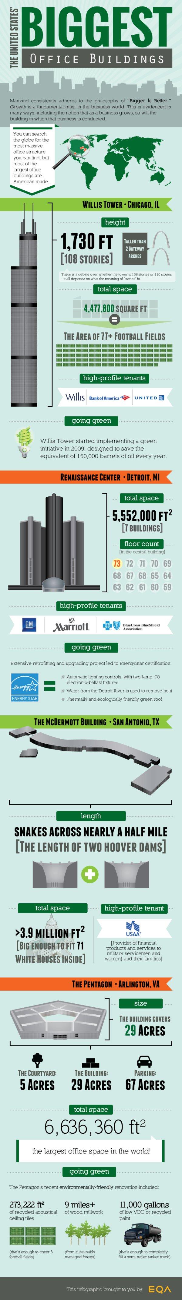 Biggest-Office-Buildings