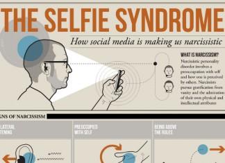 Does Social Media Make Us Narcissistic