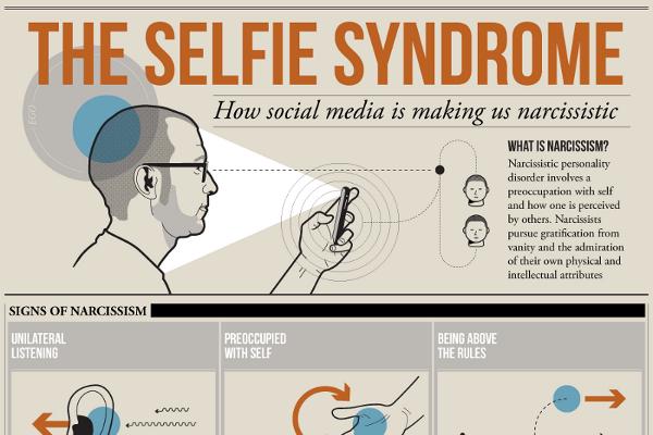 Does Social Media Make Us Narcissistic? - BrandonGaille com