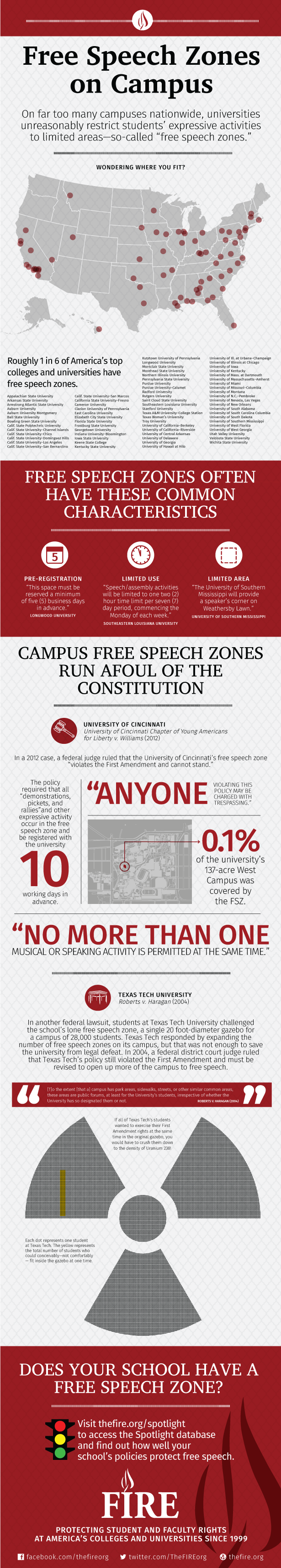 Free Speech Zones on College Campuses