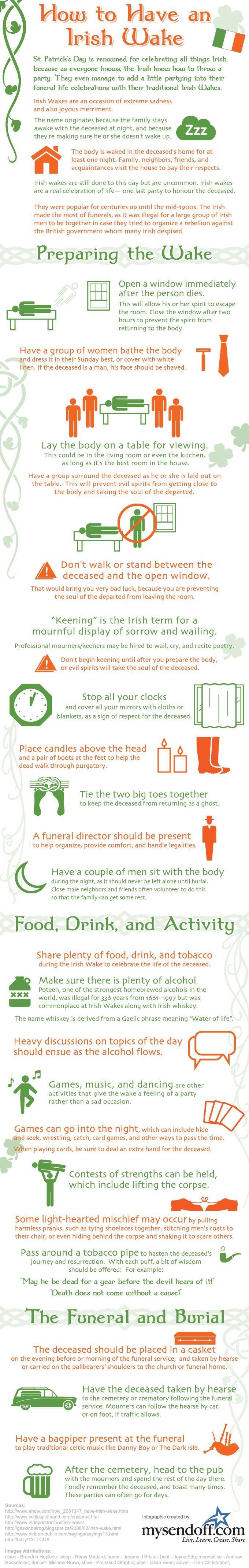 Guide to Irish Wake