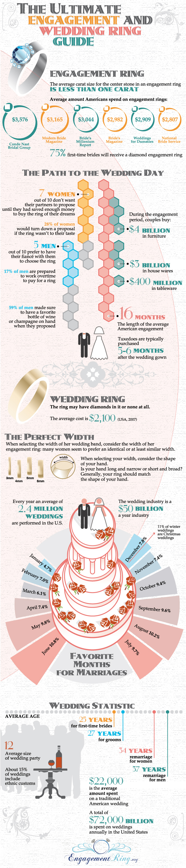Guide-to-Wedding-Rings