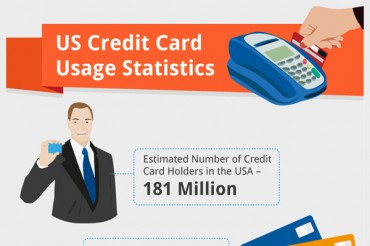 How Americans Use Their Credit Cards