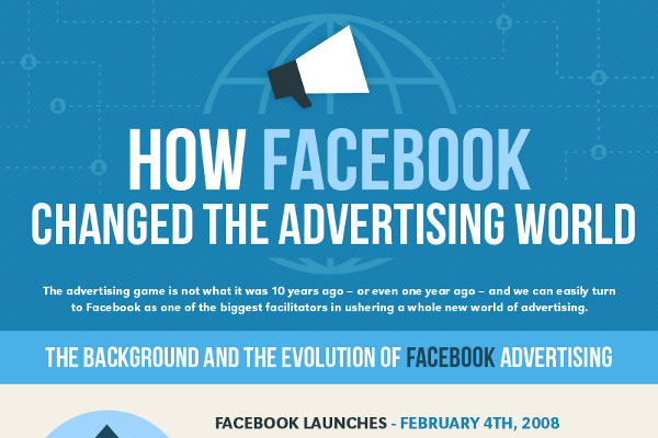 How Facebook Changed Advertising Forever