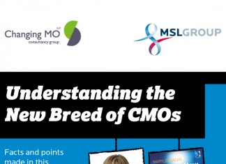 How to Be a Great CMO