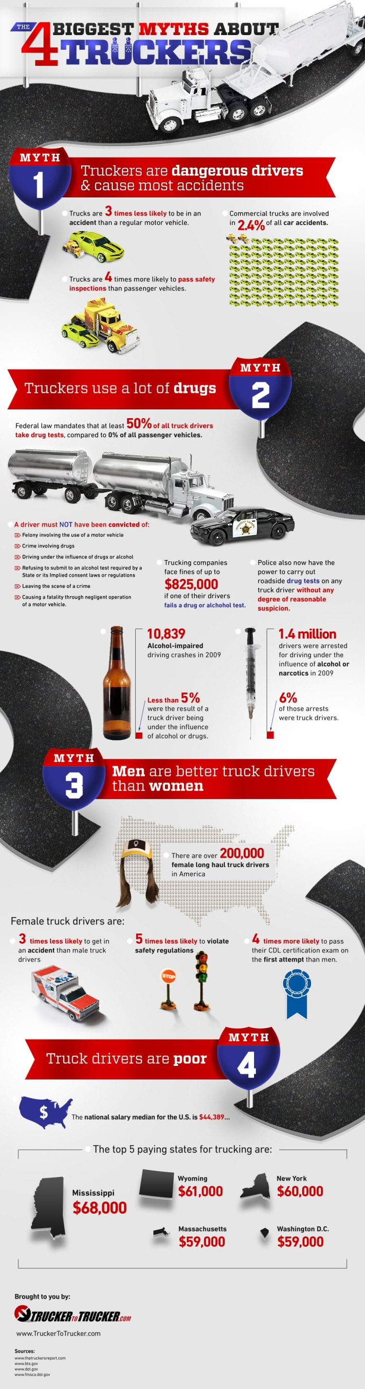 Myths About Truckers