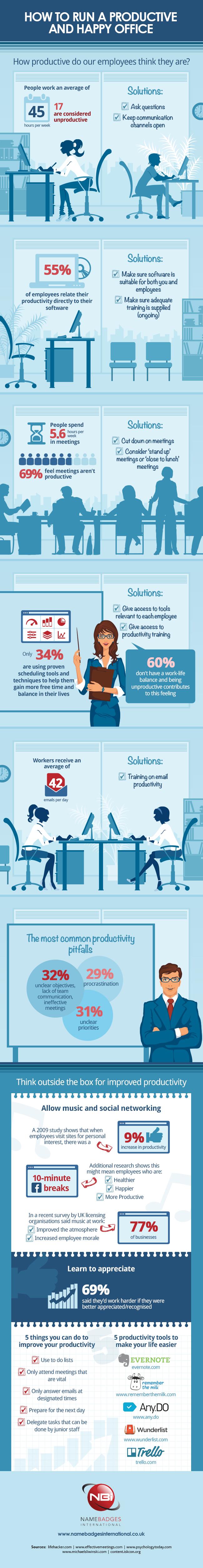 Run-a-Productive-Office