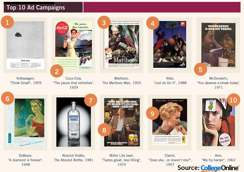 Slogans-in-Greatest-Advertising-Campaigns