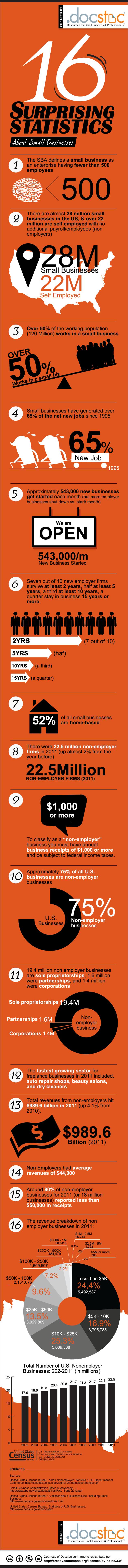Small-Businesses-in-America