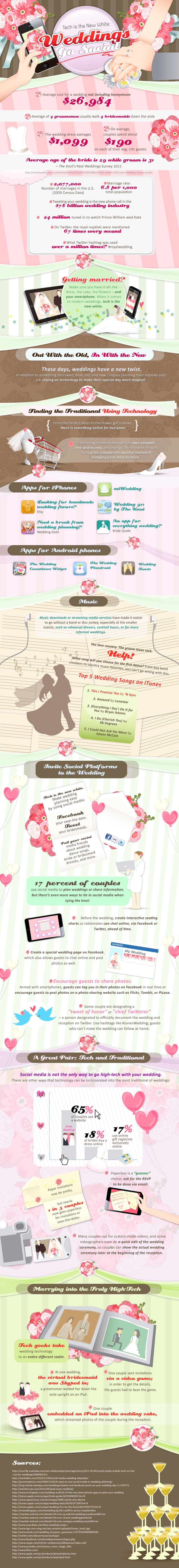 Social Weddings Trends