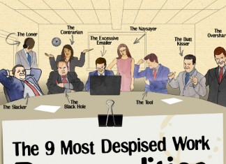 The 9 Worst Work Personalities