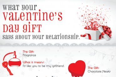 The Psychology Behind Your Valentine's Day Gift
