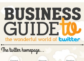 The Ultimate Small Business Guide to Twitter
