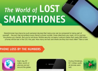 Top 10 Places Where People Lose Their Smartphones