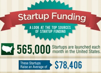 Top 6 Sources of Startup Funding