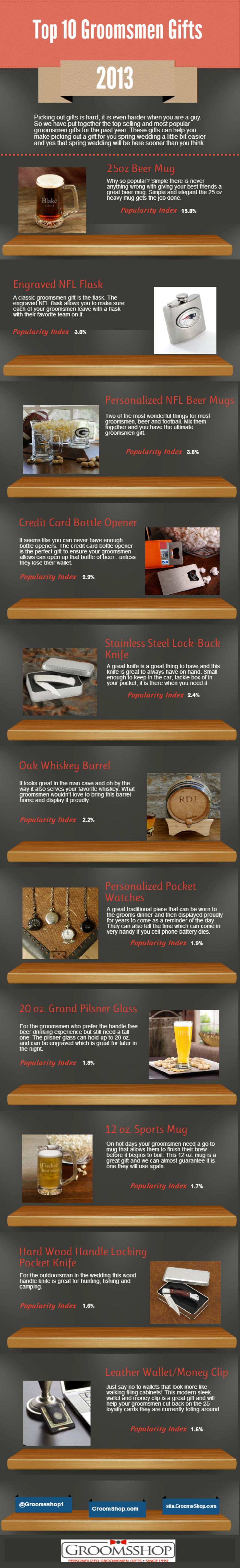 Top Groomsmen Gifts 2013