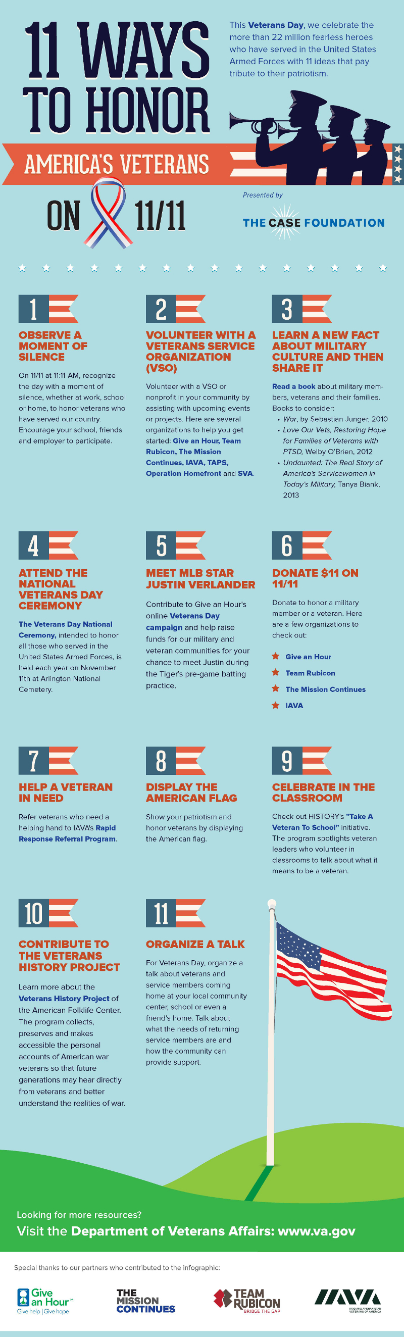 33 ideas for exemplification essay topics com one of the best groups to give honor to would be american veterans the below infographic outlines a listing of ways to honor veterans