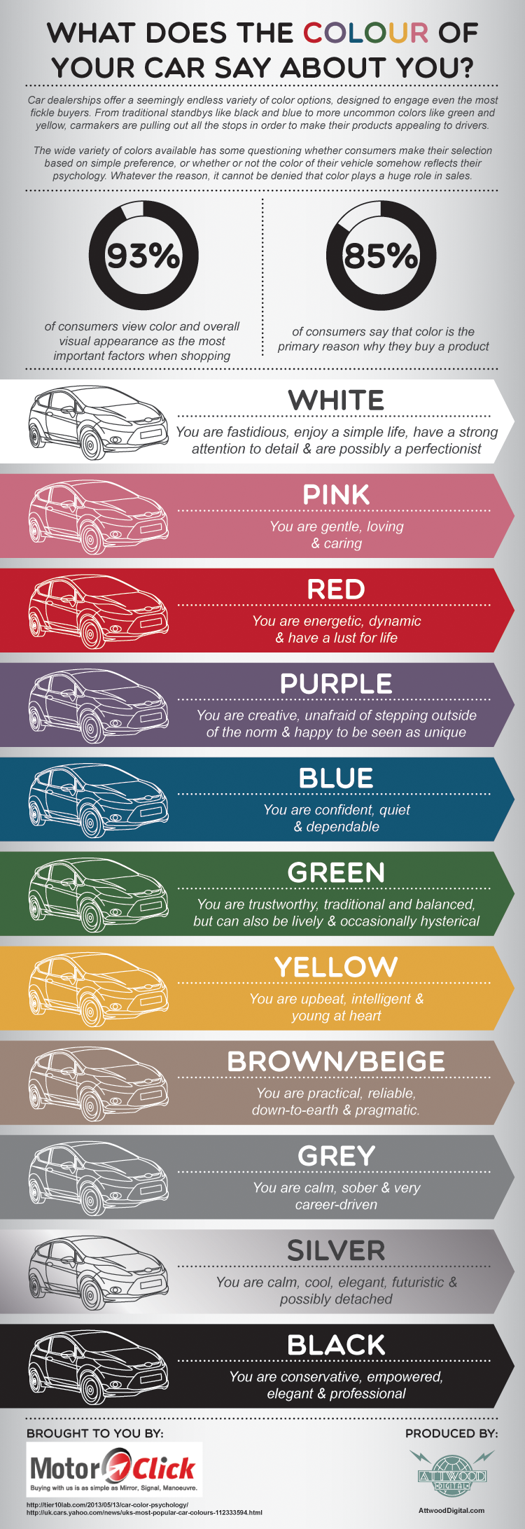 What-Does-Your-Car-Color-Say