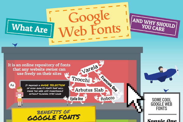 Why Google Fonts Are Awesome