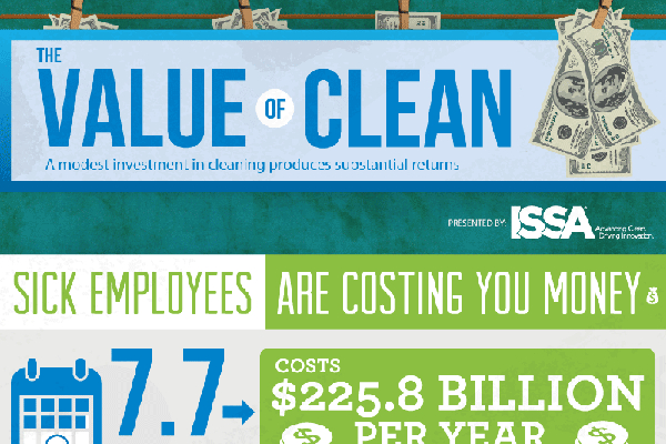 Why a Clean Office Can Save Millions of Dollars