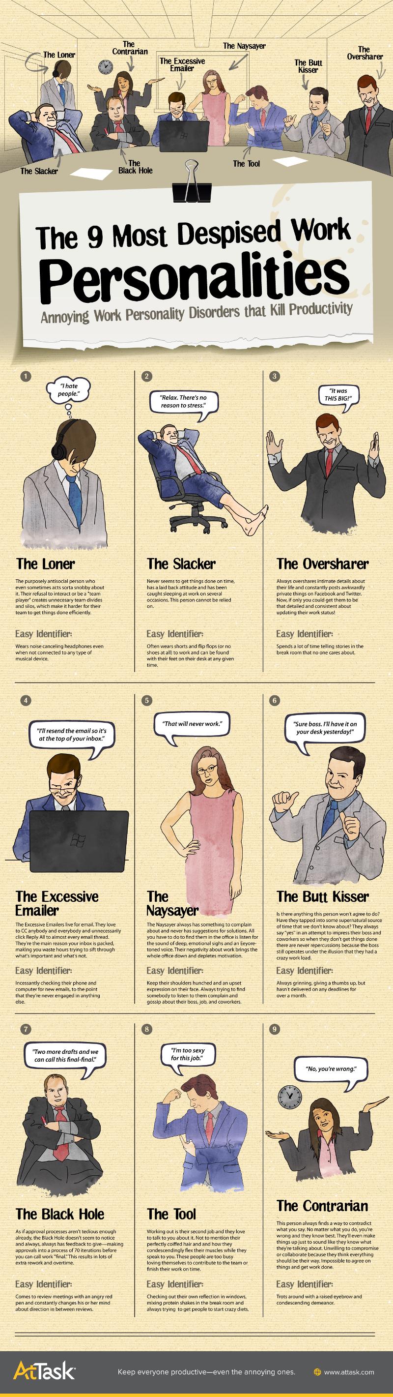 Worst-Work-Personalities