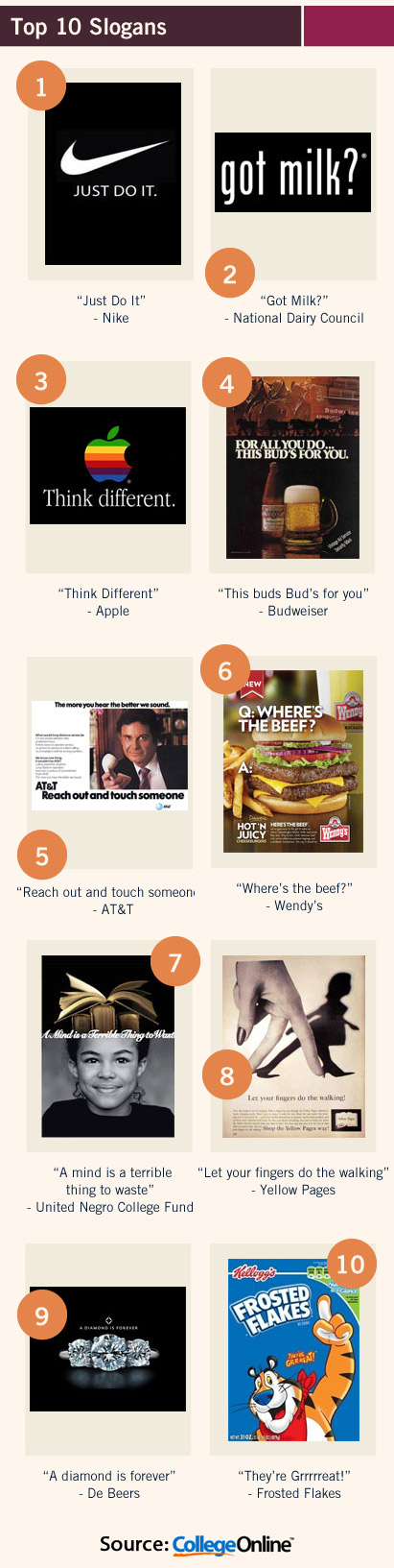 top-10-slogans-all-time
