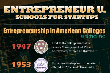 10 Best College Entrepreneurship Programs