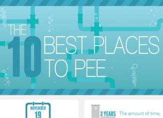 10 Best Public Restrooms in the World