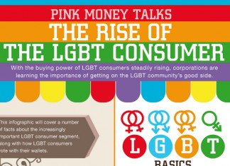 17 LGBT Statistics Businesses Need to Know