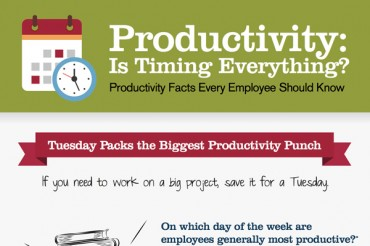 3 Keys to Increased Productivity