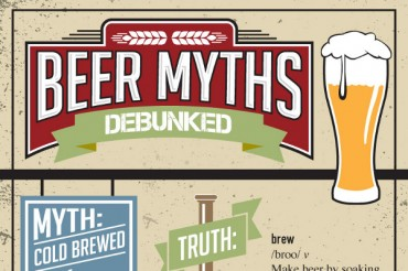 34 Catchy Beer Company Names