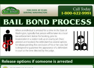 35 Best Bail Bond Company Names