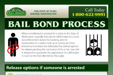 35 Best Bail Bond Company Names