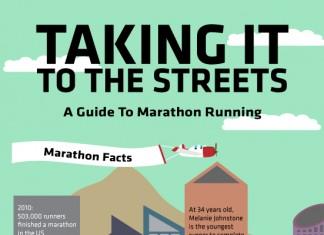 35 Funny Marathon Team Names