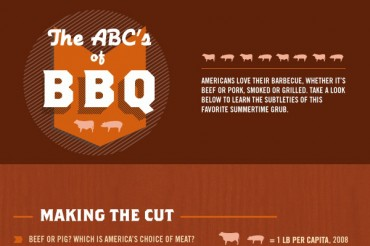 35 Ideas for Funny BBQ Team Names