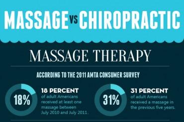 39 Best Massage Company Names