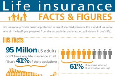 41 Best Life Insurance Company Names