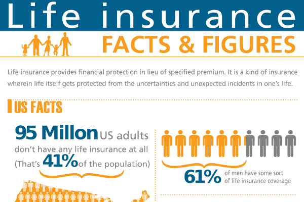 41 Best Life Insurance Company Names - BrandonGaille com