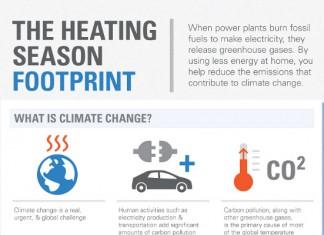 41 Great Heating Company Names