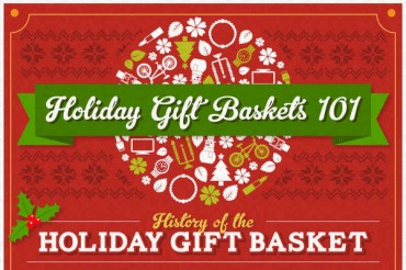 41 Ideas for Gift Basket Company Names