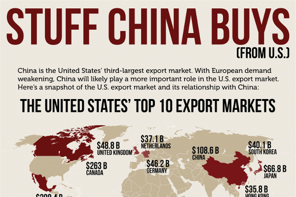 51 Catchy Import Export Company Names - BrandonGaille com
