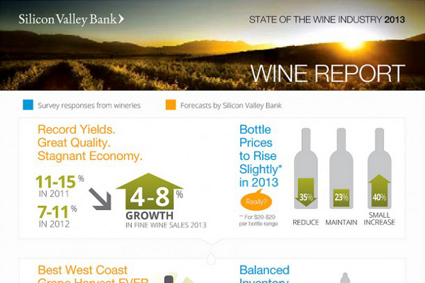 The leading and original Wine Industry Jobs website since 2002