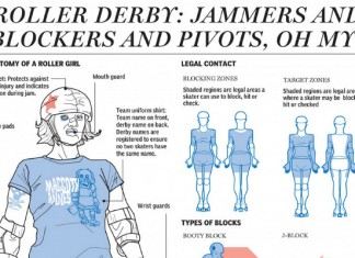 44 Awesome Roller Derby Team Names