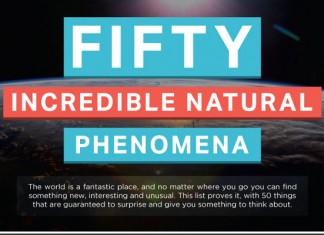 50 Most Amazing Natural Phenomena Examples