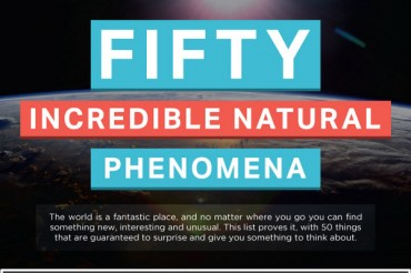 50 Most Amazing Natural Phenomena Examples